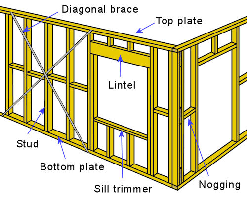 Installation Requirements  Construction Features  External