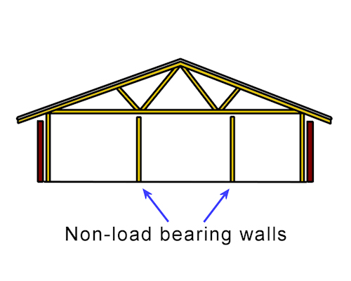 Installation Requirements Construction Features Other